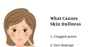 Causes of dull skin